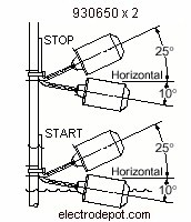 sewage float switch uk10 motordiagramm viddyup Residential Sewage Pumps mechanical float switch for sewage float switch uk10