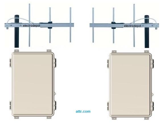 10/ elero Remote Control Transmitter Tempotel 2/Pure 868/MHz 1/ch